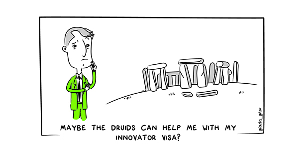 UK Innovator Visa Business Plan
